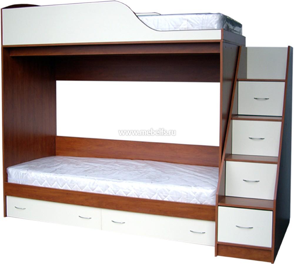Купить детские и подростковые кровати