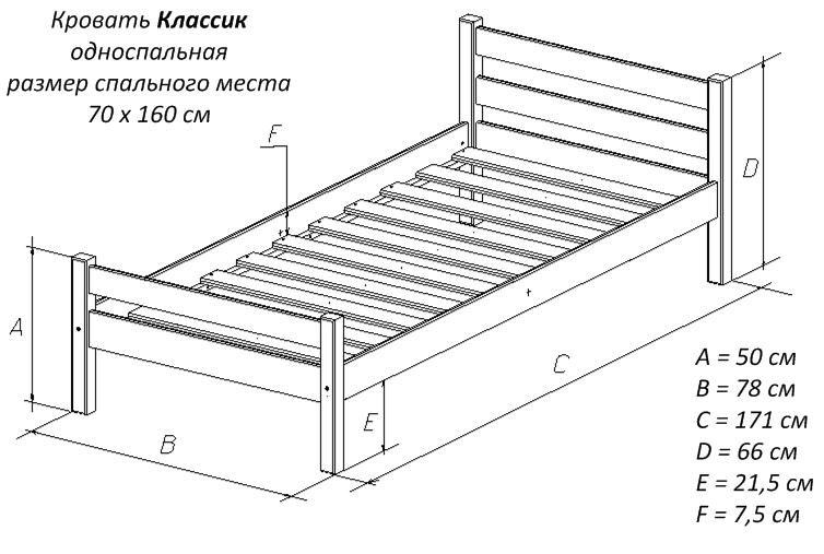 Двуспальная кровать своими руками: чертеж, фото, 3D модель