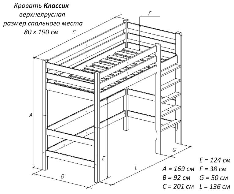 Двухъярусная кровать своими руками чертежи фото 922