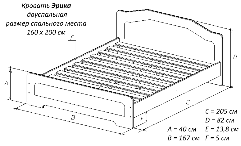 Сделать кровать своими руками размер и чертеж