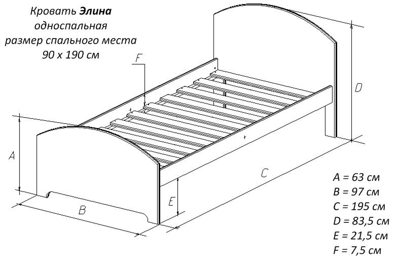 Кровать своими руками чертежи и размеры схемы и проекты эскизы односпальная 65