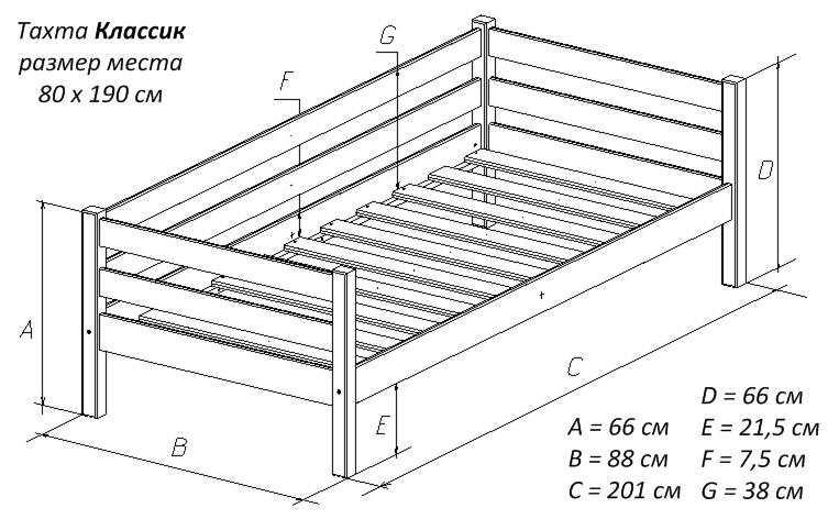 Кровать из массива сосны своими руками чертежи 1047
